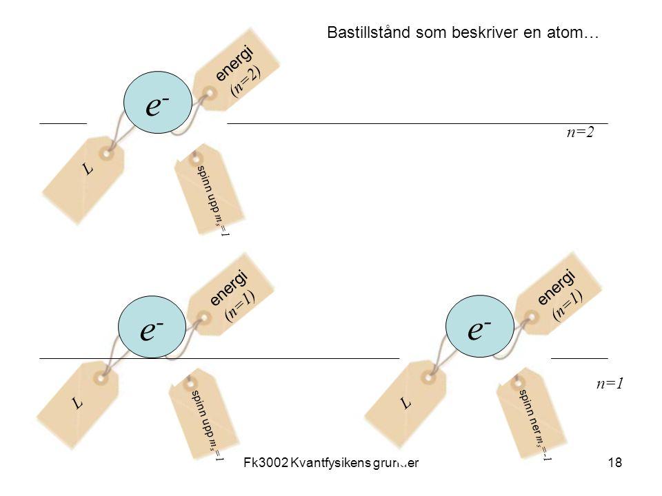 Fk3002 Kvantfysikens grunder18 spinn upp m s =1 e-e- energi (n=1) L e-e- n=1 n=2 spinn ner m s =-1 e-e- energi (n=1) L e-e- spinn upp m s =1 e-e- ener