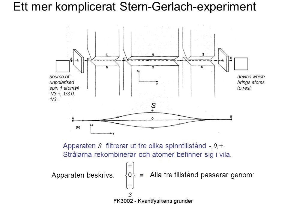 Fk3002 Kvantfysikens grunder3 Ett mer komplicerat Stern-Gerlach-experiment Apparaten S filtrerar ut tre olika spinntillstånd -,0,+. Strålarna rekombin