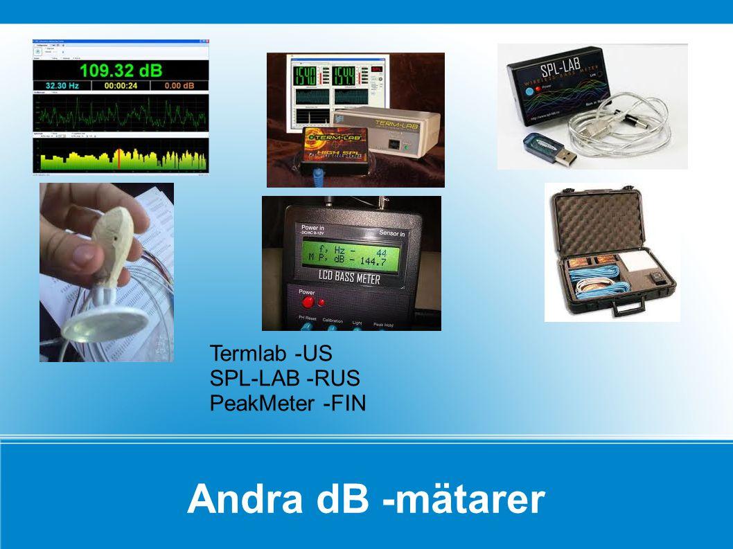 Andra dB -mätarer Termlab -US SPL-LAB -RUS PeakMeter -FIN