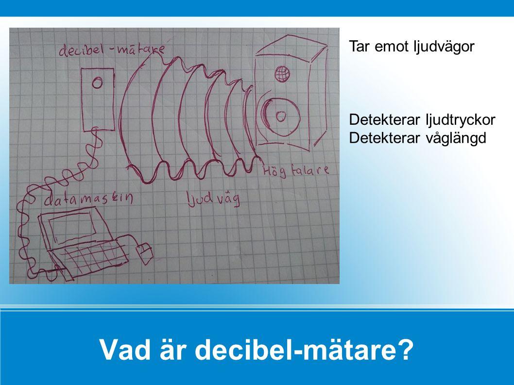 Vad är decibel-mätare Tar emot ljudvägor Detekterar ljudtryckor Detekterar våglängd