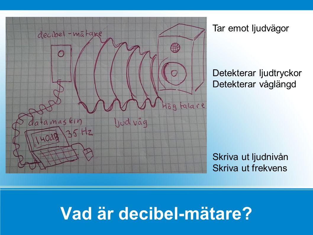 Vad är decibel-mätare.