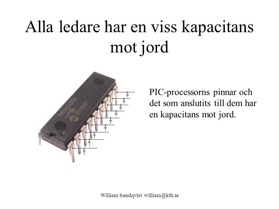 William Sandqvist william@kth.se Alla ledare har en viss kapacitans mot jord PIC-processorns pinnar och det som anslutits till dem har en kapacitans mot jord.