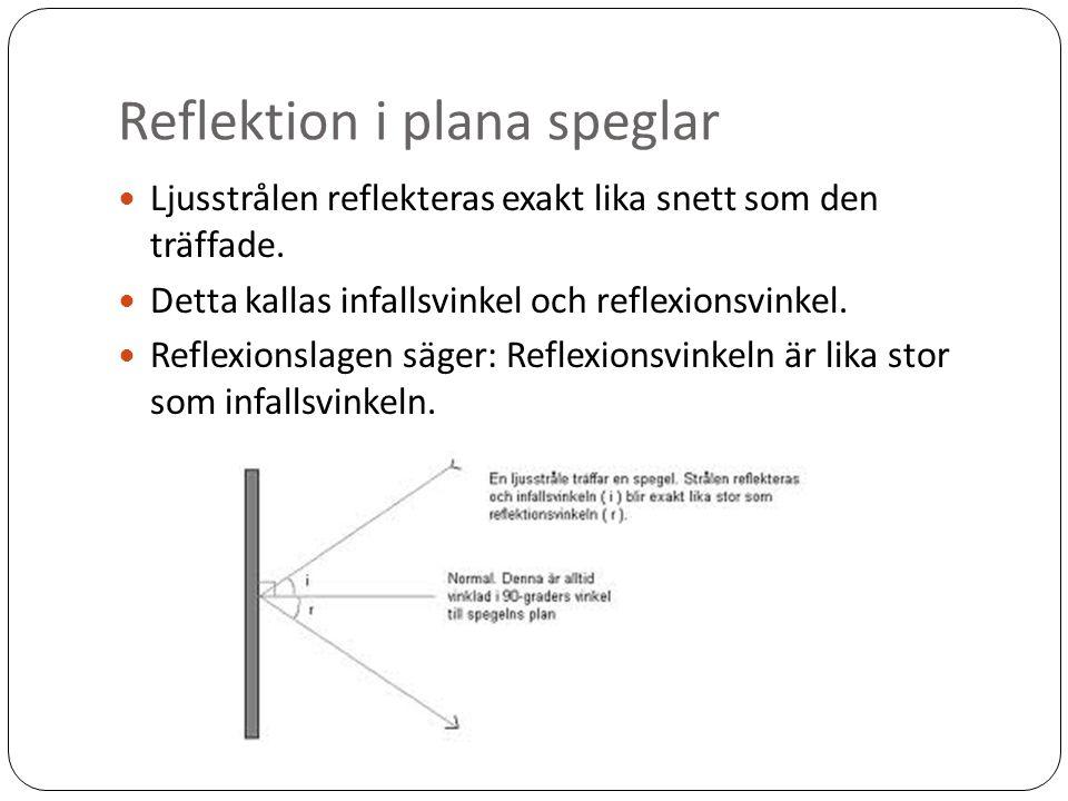 Reflektion i plana speglar Ljusstrålen reflekteras exakt lika snett som den träffade.