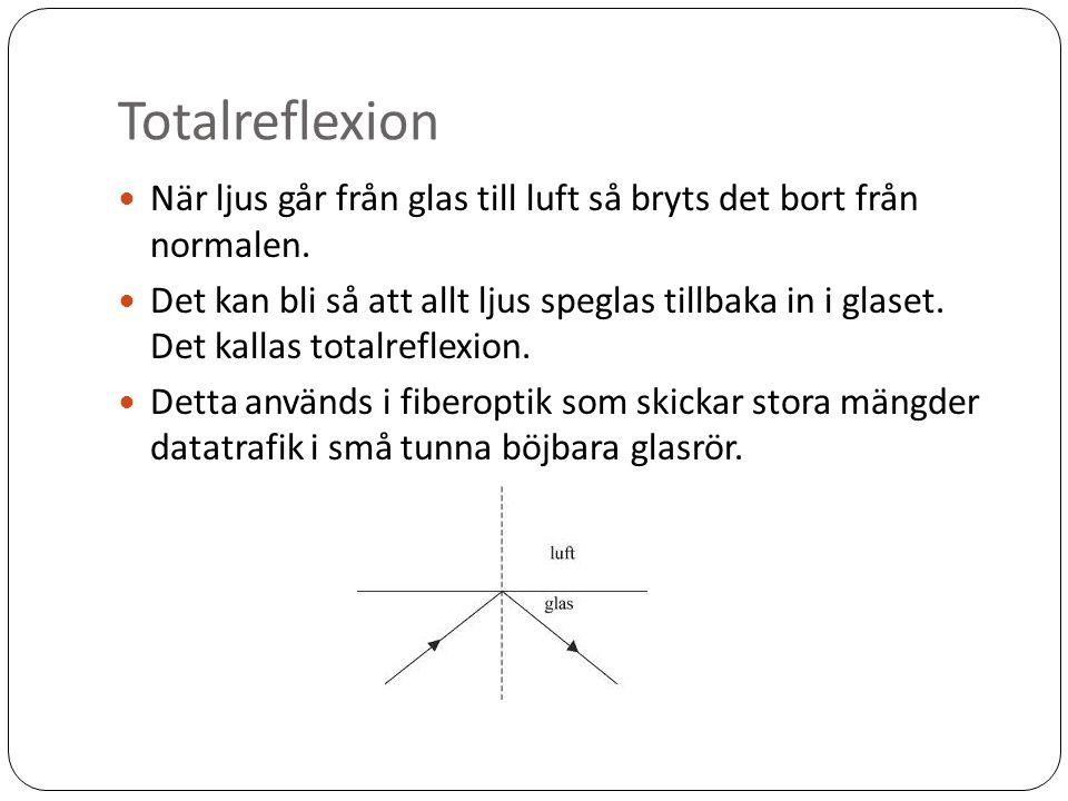 Totalreflexion När ljus går från glas till luft så bryts det bort från normalen.