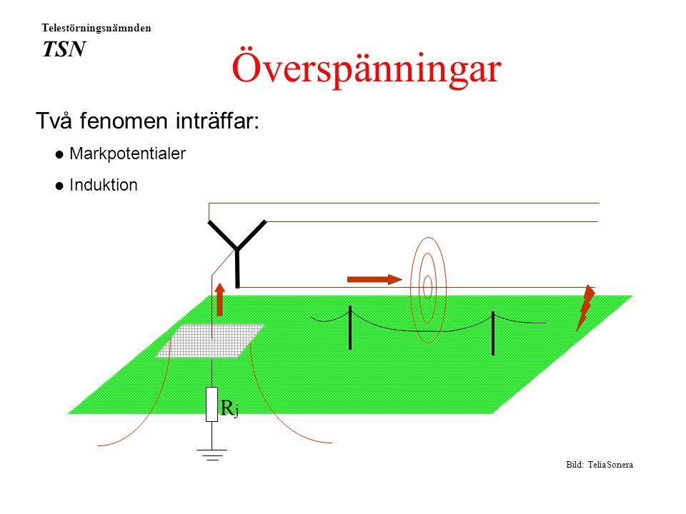 Ställverk Strömfördelning vid jordfel 3I 0A 3I03I0 3I 0B (1-r) 3I 0A Ström till jord genom marklinenätet Total ström till jord, I E I E = r*( 3I 0A + 3I 0B ), 3I 0B Se TSN Meddelande Nr 20 Telestörningsnämnden TSN 3I 0A (1-r) 3I 0B r = reduktionsfaktor markledare nedledare