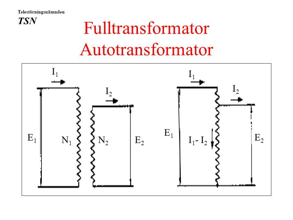 Fulltransformator Autotransformator I1I1 E1E1 N1N1 E1E1 E2E2 I2I2 I 1 - I 2 I1I1 E2E2 I2I2 N2N2 Telestörningsnämnden TSN