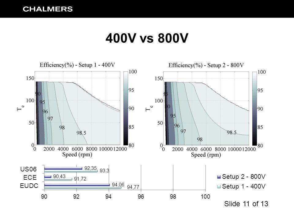 400V vs 800V Slide 11 of 13
