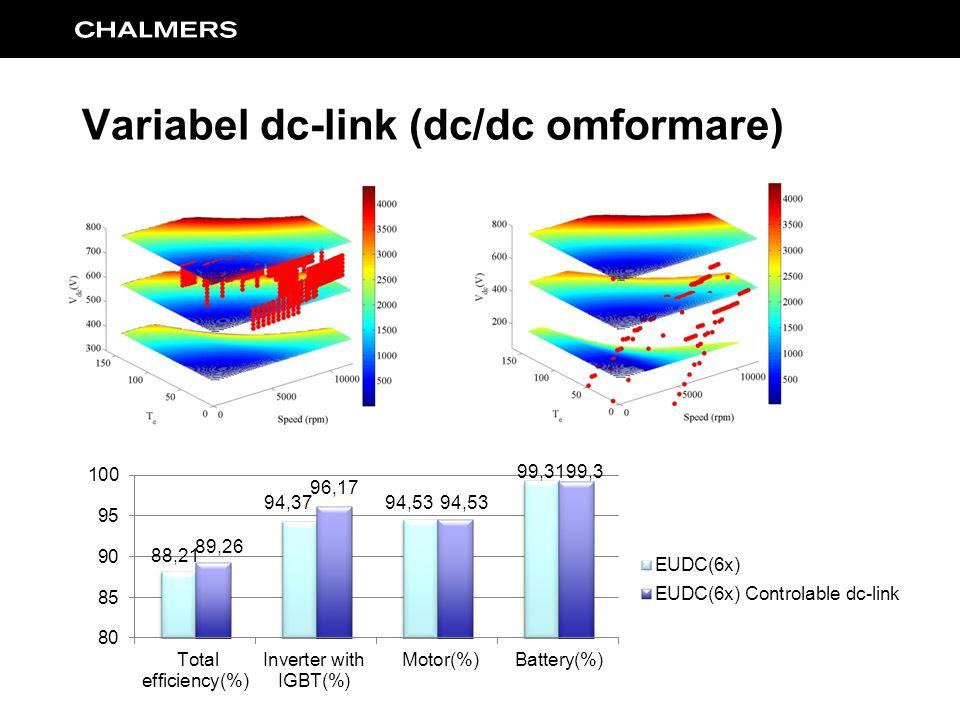 Variabel dc-link (dc/dc omformare)