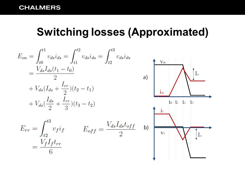 Switching losses (Approximated)