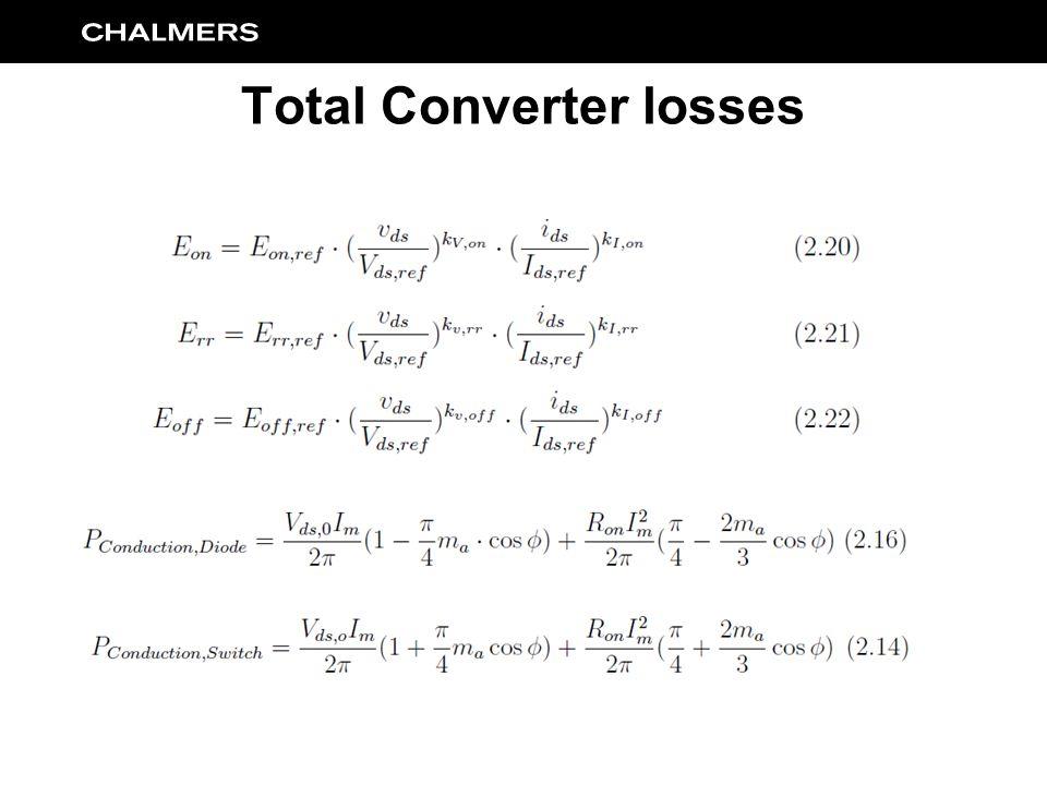 Total Converter losses