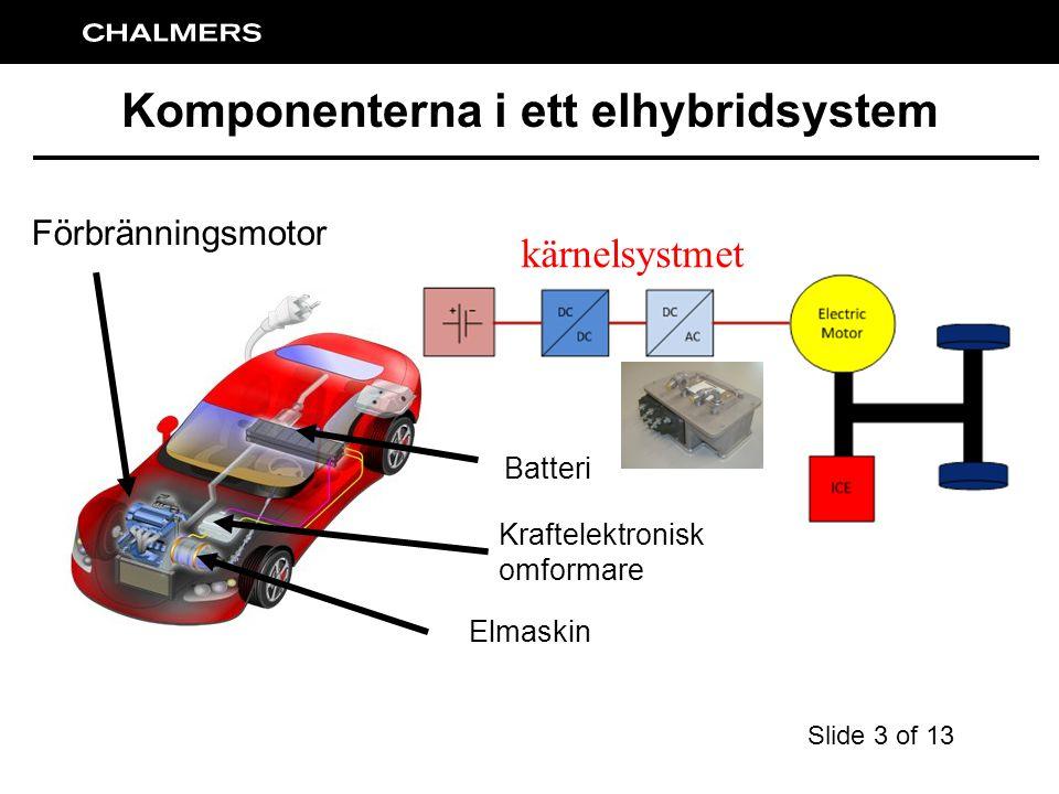 Komponenterna i ett elhybridsystem Elmaskin Kraftelektronisk omformare Batteri Förbränningsmotor kärnelsystmet Slide 3 of 13