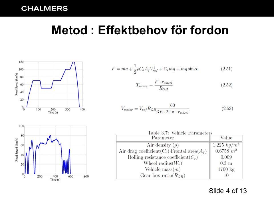 Metod : Effektbehov för fordon Slide 4 of 13