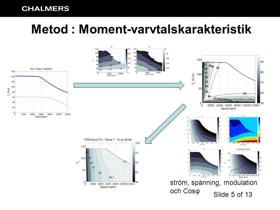 Metod : Moment-varvtalskarakteristik ström, spänning, modulation och Cosφ Slide 5 of 13