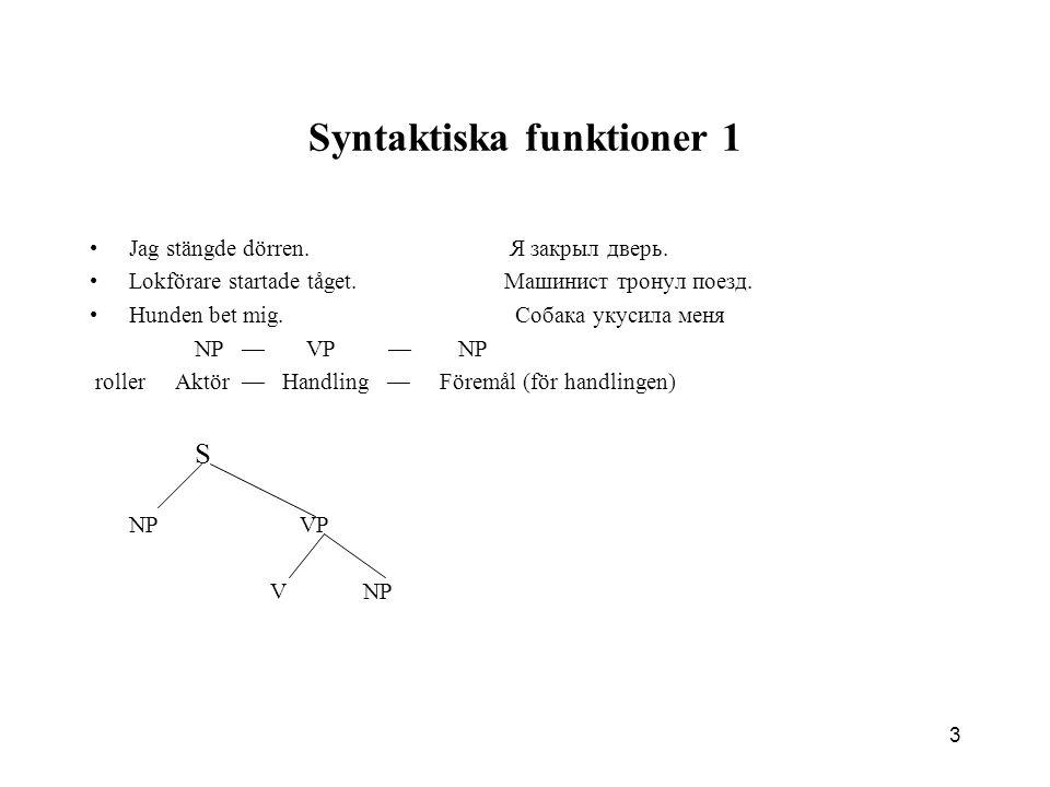 4 Syntaktiska funktioner syntaktiskt funktion roll 1 Syntaktisk funktion Roll subjekt aktör, upplevaren direkt objekt påverkat föremål indirekt objekt mottagare adverbial instrumentet (och flera andra) agent aktör i passiv sats Roller Aktören (agens, agent, agentadverbial) Läraren öppnade dörren.