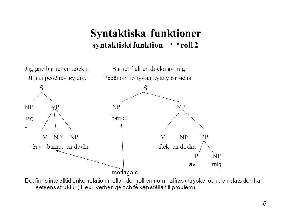 6 Markering av syntaktiska funktioner Svenskan: ordföljd och prepositioner Jag stängde dörren.