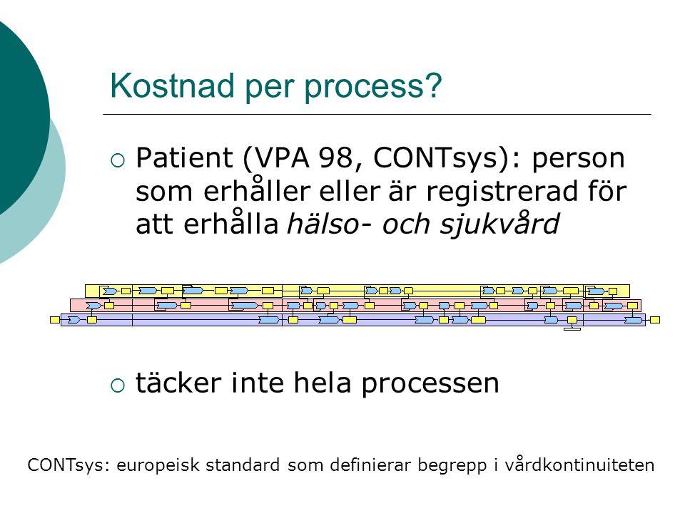 Kostnad per process?  Patient (VPA 98, CONTsys): person som erhåller eller är registrerad för att erhålla hälso- och sjukvård  täcker inte hela proc