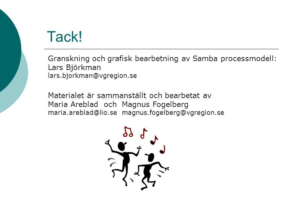 Materialet är sammanställt och bearbetat av Maria Areblad och Magnus Fogelberg maria.areblad@lio.se magnus.fogelberg@vgregion.se Tack! Granskning och