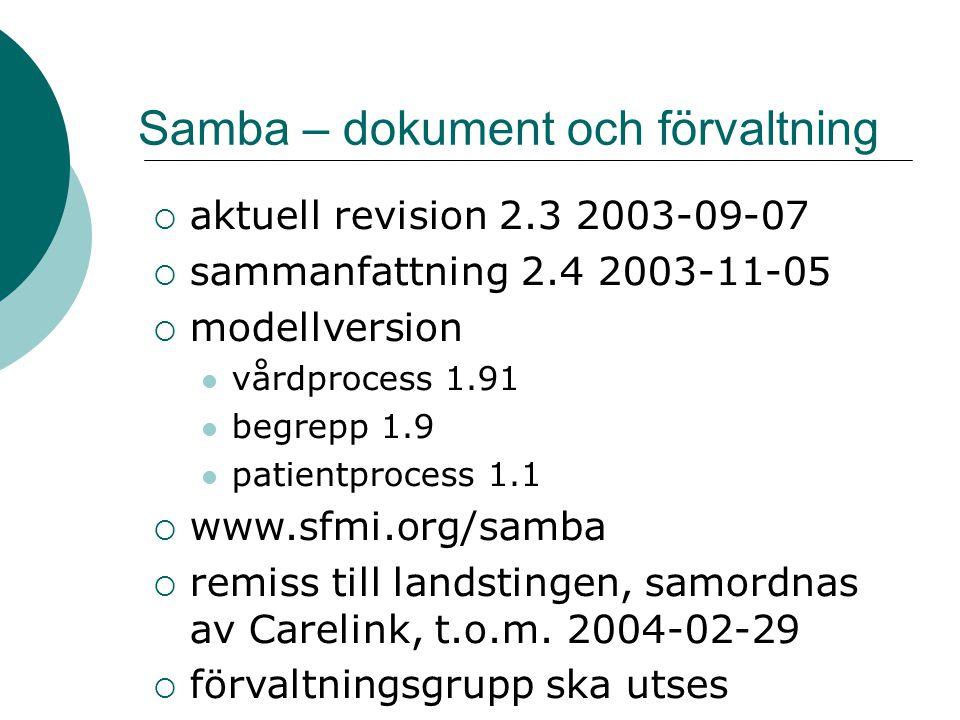 Samba – dokument och förvaltning  aktuell revision 2.3 2003-09-07  sammanfattning 2.4 2003-11-05  modellversion vårdprocess 1.91 begrepp 1.9 patien