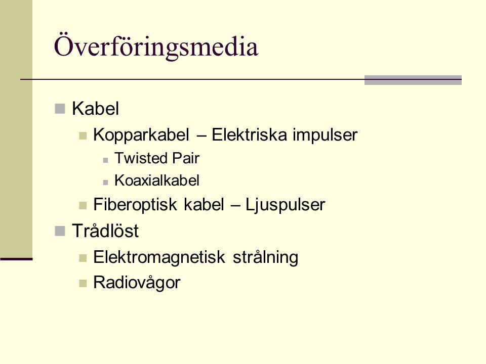 Twisted Pair-kabel Känslig mot störningar Elektromagnetisk interferens (EMI) Radiofrekvent interferens (RFI) Överhörning (Crosstalk) TP-kablar Klasser 3, 5, 5e och 6UTP 7ScTP Kontakt RJ-45
