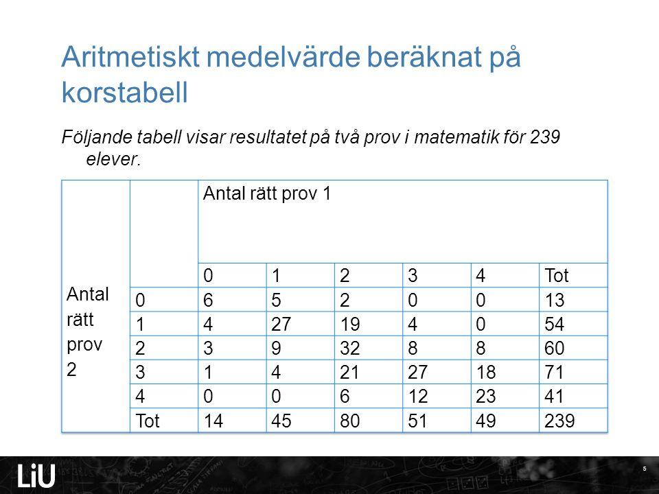 Aritmetiskt medelvärde beräknat på korstabell Följande tabell visar resultatet på två prov i matematik för 239 elever.