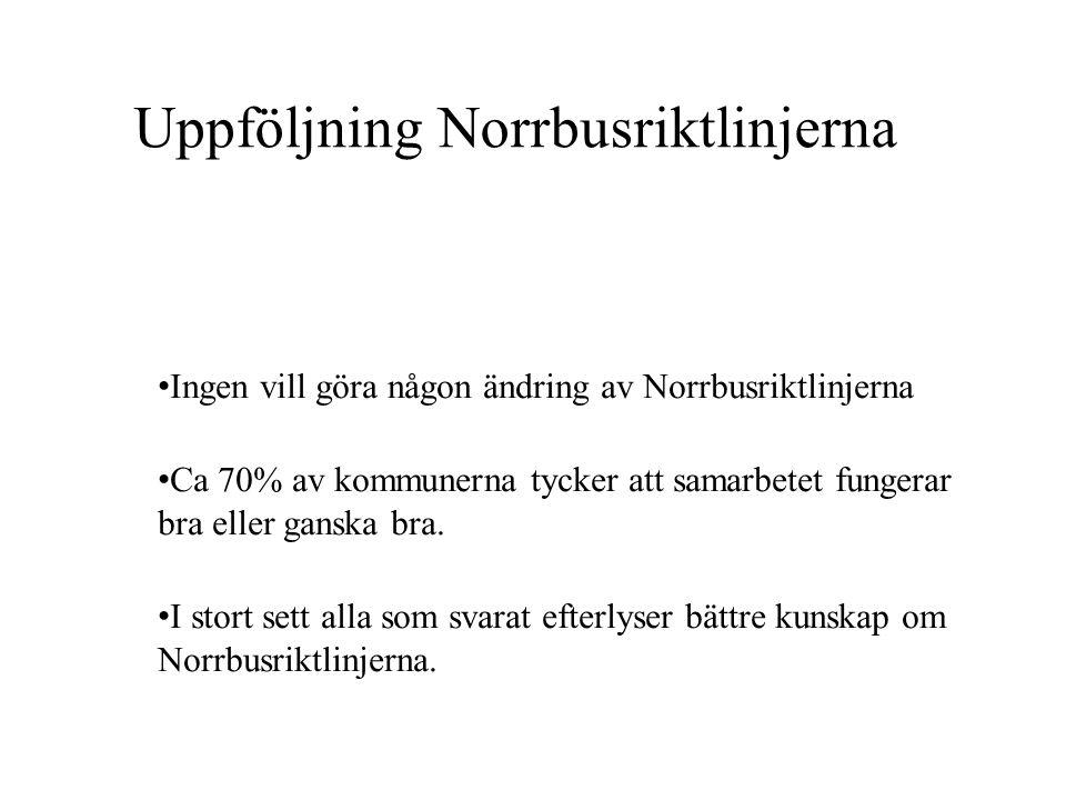 Uppföljning Norrbusriktlinjerna Ingen vill göra någon ändring av Norrbusriktlinjerna Ca 70% av kommunerna tycker att samarbetet fungerar bra eller ganska bra.