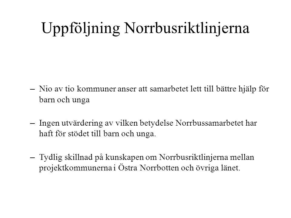 Uppföljning Norrbusriktlinjer Länsstyrgruppen gett i uppdrag att analysera Norrbus och förtydliga arbetssätt och styrning av verksamheten