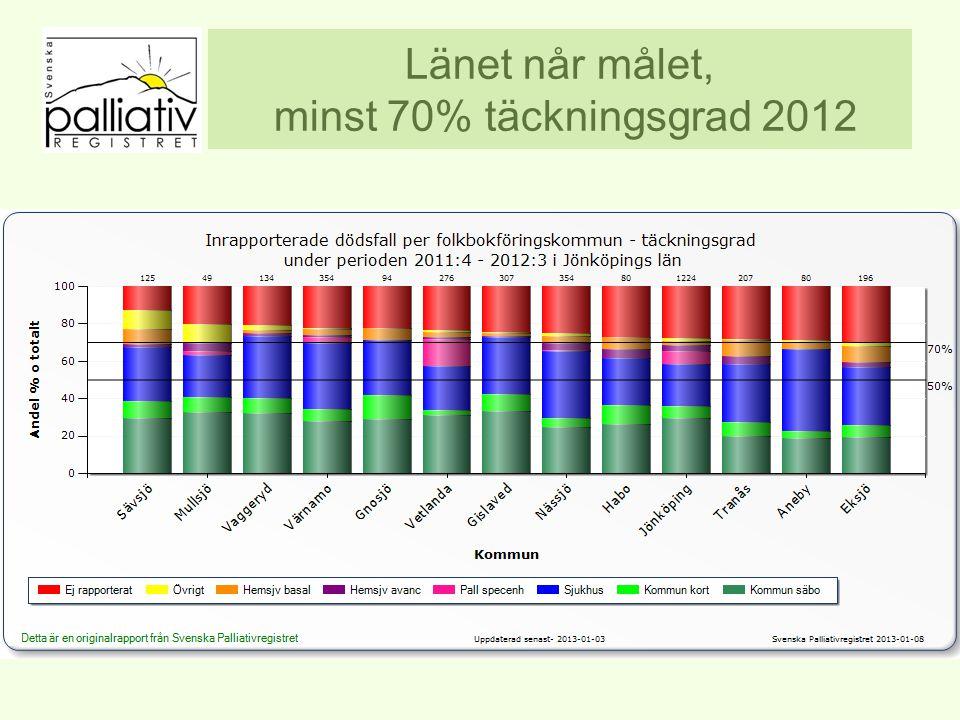 Länet når målet, minst 70% täckningsgrad 2012