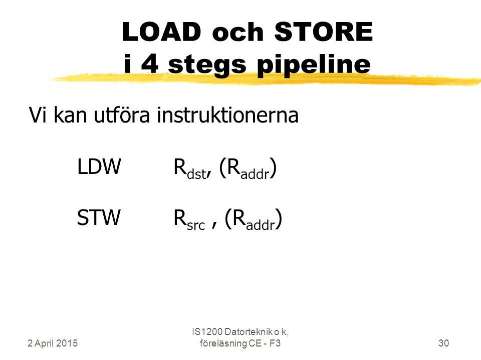 2 April 2015 IS1200 Datorteknik o k, föreläsning CE - F330 LOAD och STORE i 4 stegs pipeline Vi kan utföra instruktionerna LDWR dst, (R addr ) STW R src, (R addr )