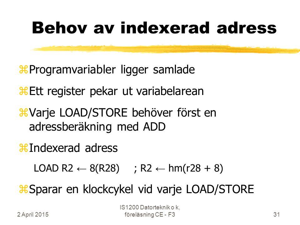 2 April 2015 IS1200 Datorteknik o k, föreläsning CE - F331 Behov av indexerad adress zProgramvariabler ligger samlade zEtt register pekar ut variabelarean zVarje LOAD/STORE behöver först en adressberäkning med ADD zIndexerad adress LOAD R2 ← 8(R28); R2 ← hm(r28 + 8) zSparar en klockcykel vid varje LOAD/STORE