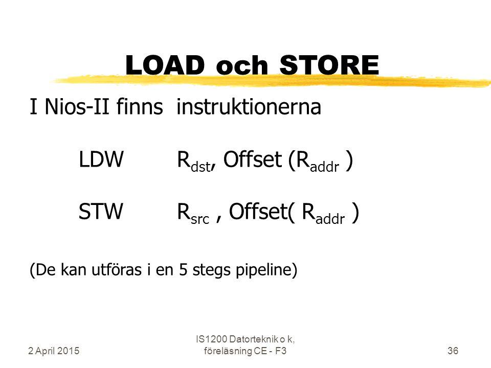 2 April 2015 IS1200 Datorteknik o k, föreläsning CE - F336 LOAD och STORE I Nios-II finns instruktionerna LDWR dst, Offset (R addr ) STW R src, Offset( R addr ) (De kan utföras i en 5 stegs pipeline)