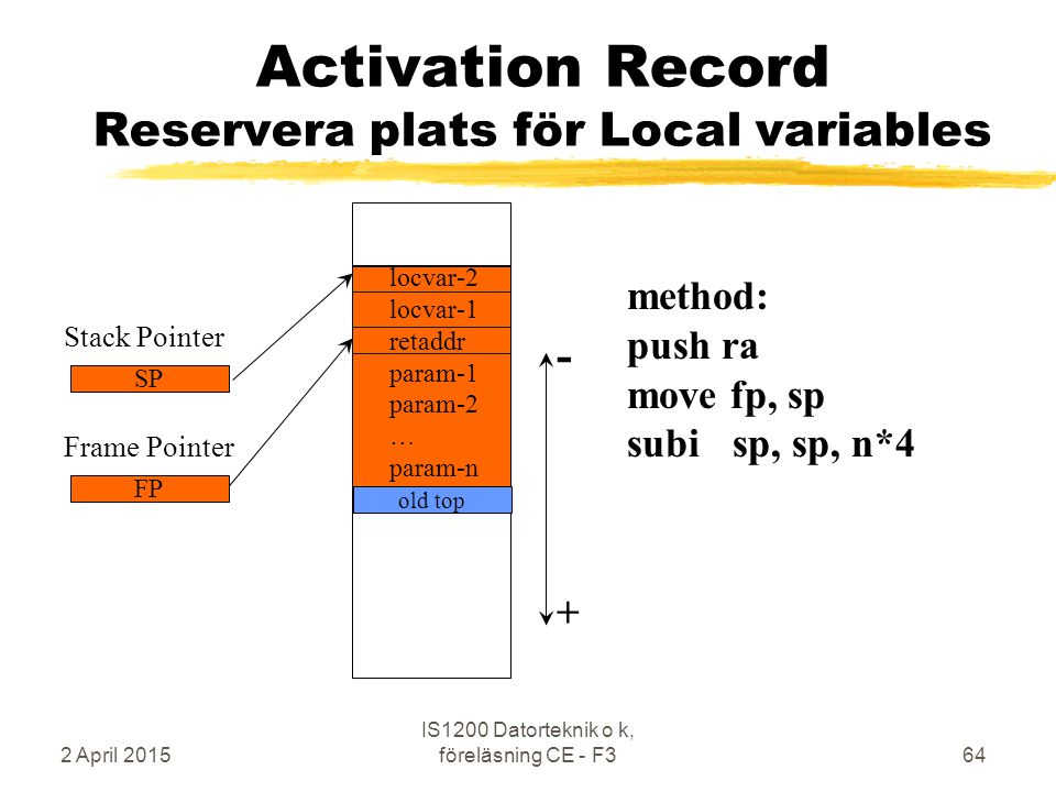 2 April 2015 IS1200 Datorteknik o k, föreläsning CE - F364 Frame Pointer FP + - locvar-2 locvar-1 retaddr param-1 param-2 … param-n Stack Pointer SP Activation Record Reservera plats för Local variables old top method: push ra move fp, sp subisp, sp, n*4