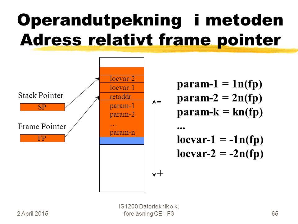 2 April 2015 IS1200 Datorteknik o k, föreläsning CE - F365 Operandutpekning i metoden Adress relativt frame pointer Frame Pointer FP param-1 = 1n(fp) param-2 = 2n(fp) param-k = kn(fp)...