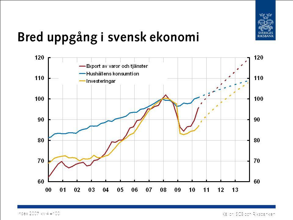 Stadig förbättring på arbetsmarknaden Procent av arbetskraften, säsongsrensade data Källor: SCB och Riksbanken