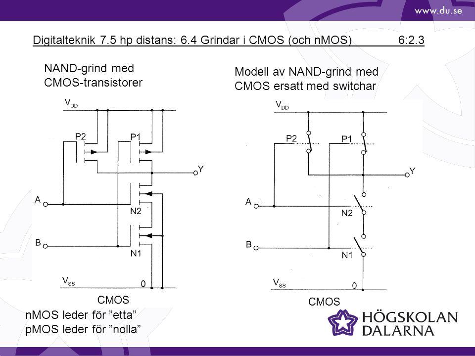Digitalteknik 7.5 hp distans: 6.4 Grindar i CMOS (och nMOS) 6:2.3 NAND-grind med CMOS-transistorer Modell av NAND-grind med CMOS ersatt med switchar nMOS leder för etta pMOS leder för nolla