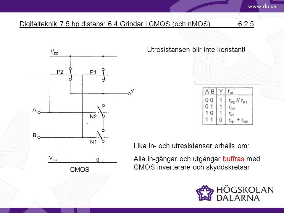 Digitalteknik 7.5 hp distans: 6.4 Grindar i CMOS (och nMOS) 6:2.5 Utresistansen blir inte konstant! Lika in- och utresistanser erhålls om: Alla in-gån