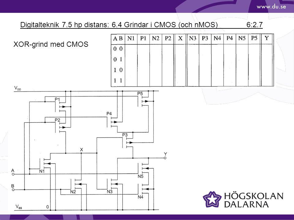 Digitalteknik 7.5 hp distans: 6.4 Grindar i CMOS (och nMOS) 6:2.7 XOR-grind med CMOS