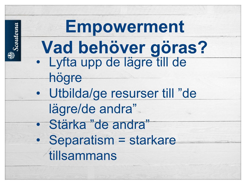 Empowerment Vad behöver göras.