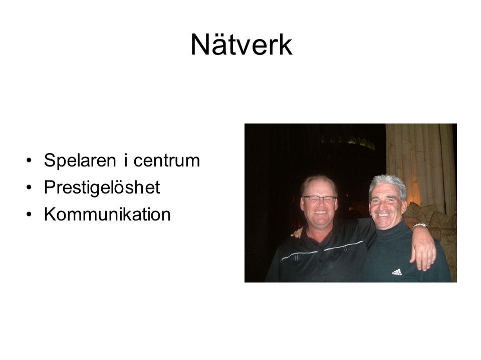 Nätverk Spelaren i centrum Prestigelöshet Kommunikation