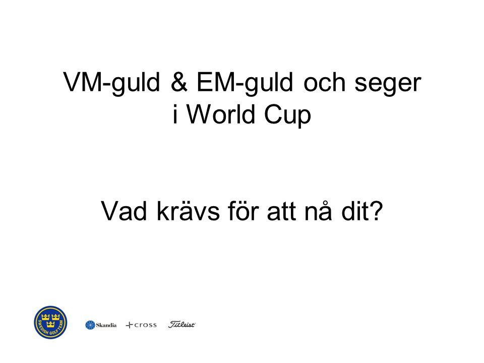 VM-guld & EM-guld och seger i World Cup Vad krävs för att nå dit