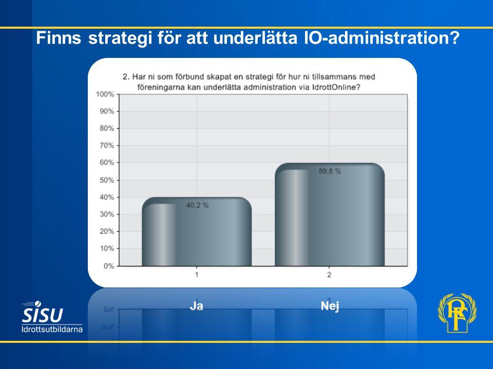 Finns strategi för att underlätta IO-administration? * Ja Nej