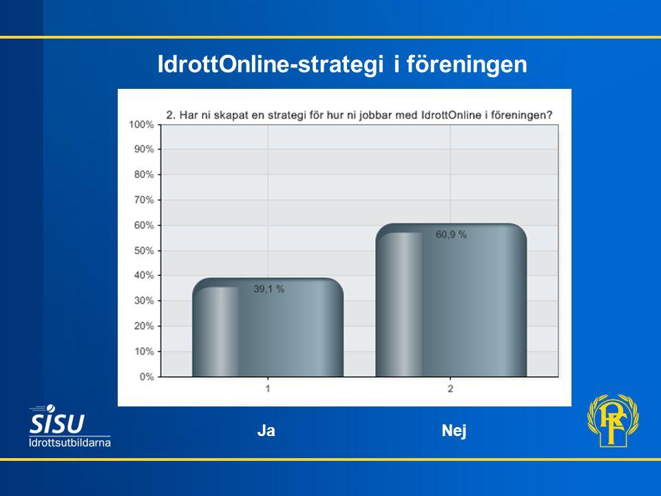 IdrottOnline-strategi i föreningen * Ja Nej
