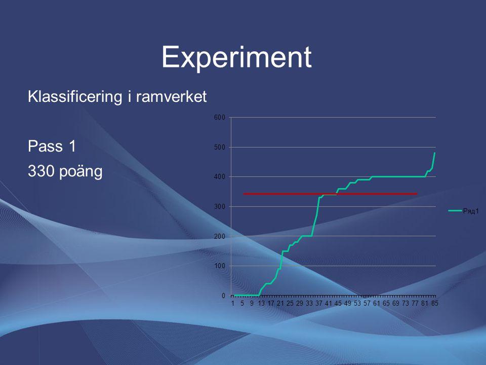 Experiment Klassificering i ramverket Pass 1 330 poäng