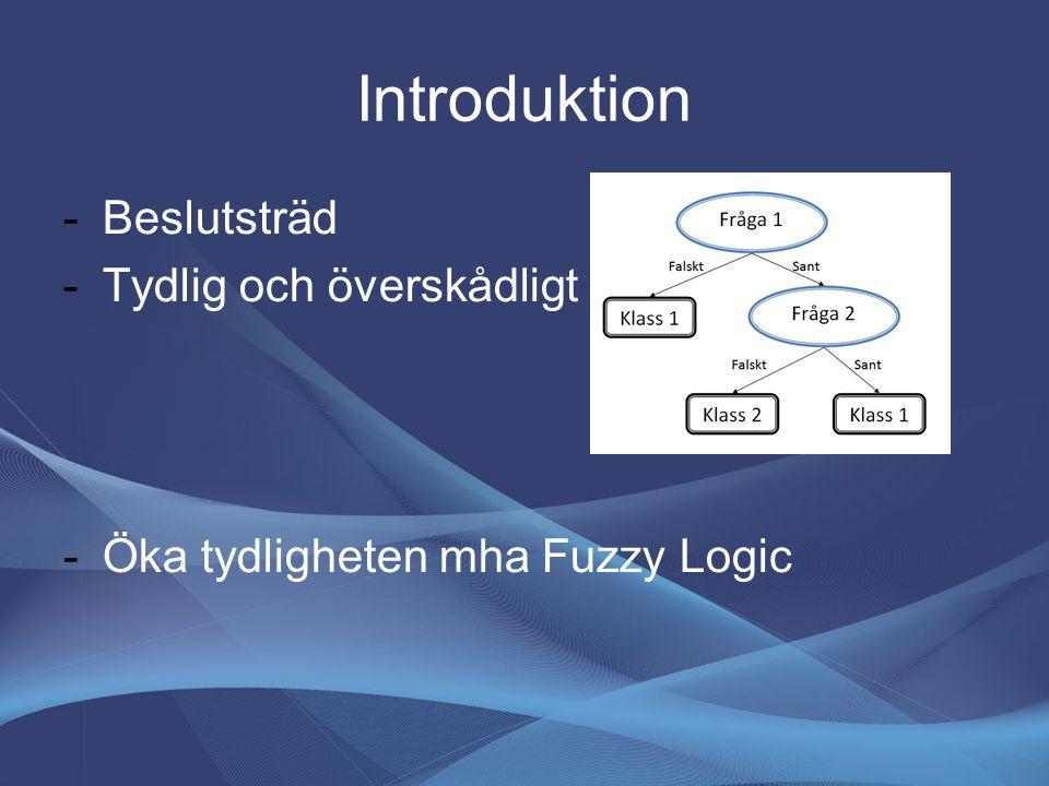 Introduktion -Beslutsträd -Tydlig och överskådligt -Öka tydligheten mha Fuzzy Logic