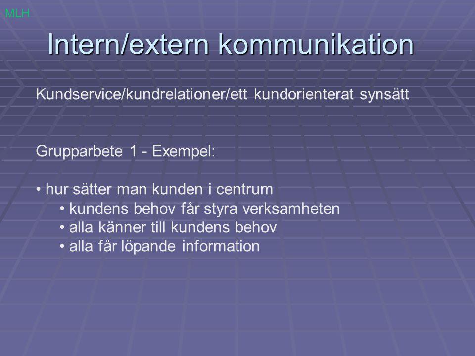 Intern/extern kommunikation Kundservice/kundrelationer/ett kundorienterat synsätt Grupparbete 1 - Exempel: hur sätter man kunden i centrum kundens beh
