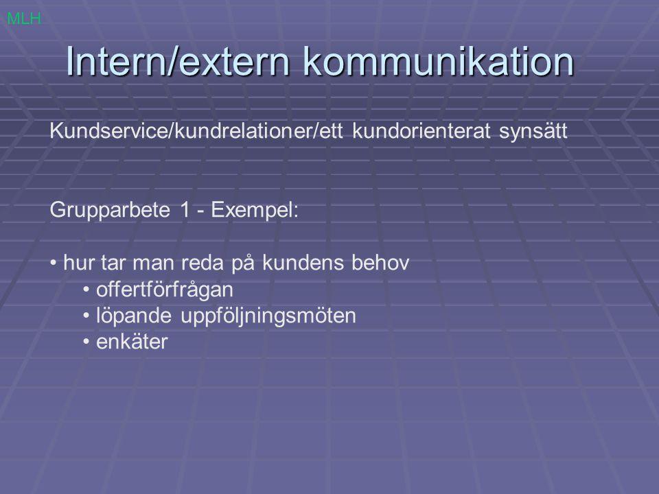 Intern/extern kommunikation Kundservice/kundrelationer/ett kundorienterat synsätt Grupparbete 1 - Exempel: hur tar man reda på kundens behov offertför