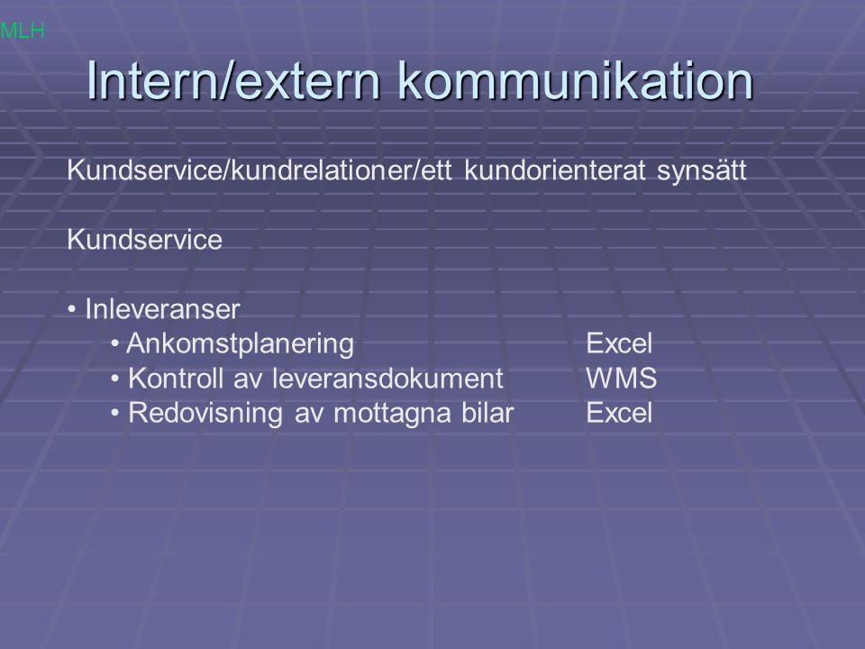 Intern/extern kommunikation Kundservice/kundrelationer/ett kundorienterat synsätt Kundservice Inleveranser AnkomstplaneringExcel Kontroll av leveransd