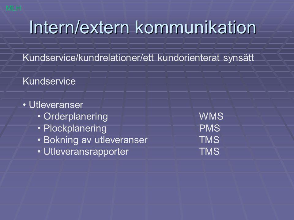 Intern/extern kommunikation Kundservice/kundrelationer/ett kundorienterat synsätt Kundservice Utleveranser OrderplaneringWMS PlockplaneringPMS Bokning