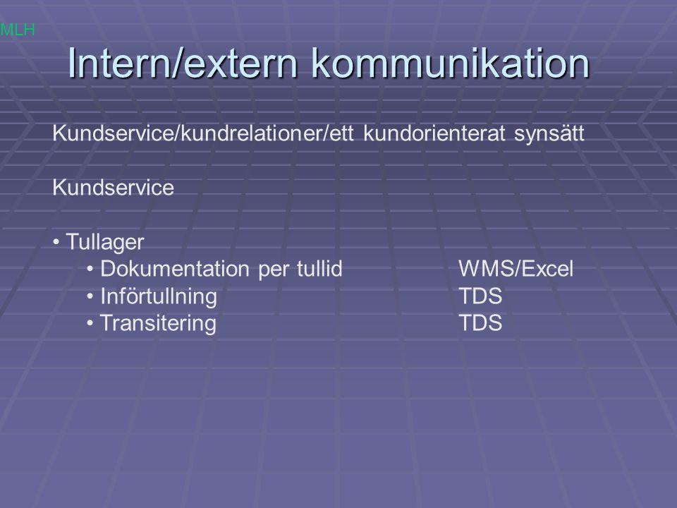 Intern/extern kommunikation Kundservice/kundrelationer/ett kundorienterat synsätt Kundservice Tullager Dokumentation per tullidWMS/Excel Införtullning