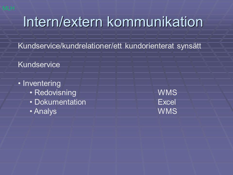Intern/extern kommunikation Kundservice/kundrelationer/ett kundorienterat synsätt Kundservice Inventering RedovisningWMS DokumentationExcel AnalysWMS