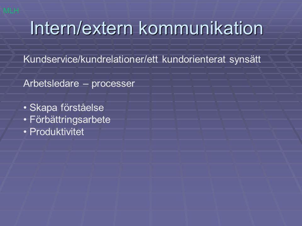 Intern/extern kommunikation Kundservice/kundrelationer/ett kundorienterat synsätt Arbetsledare – processer Skapa förståelse Förbättringsarbete Produkt